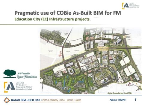 pragmatic philanthropy asian charity explained books 4th qatar bim user day pragmatic use of cobie as built