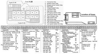 e36 fuse box location get free image about wiring diagram