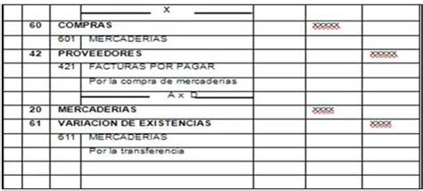 ejemplo libro diario contabilidad tipo de cambio definicion contabilidad