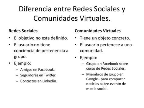 diferencia entre imagenes reales y virtuales diferencia entre redes sociales y comunidades virtuales