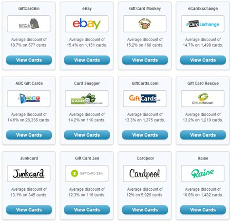 Granny Gift Card Website - how to buy gift cards from gift card granny and save money