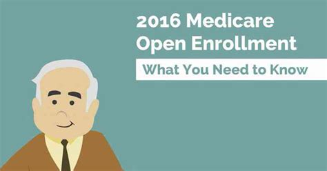 Granny Pods Caring For 2016 medicare open enrollment what you need to know