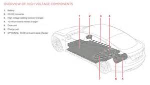Electric Vehicle Battery Pack Specifications Review Tesla Motors All Electric Model S Is Fast But Is