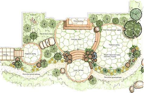 Design A Plan by Landscape Design Seattle Bellevue Redmond Sammamish