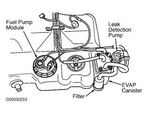 solved where is the ldp solenoid located on 1998 dodge