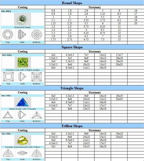 sapphire color chart corundum sapphire color chart buy corundum sapphire