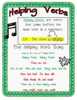 helping verbs mini lesson anchor chart by the brainy