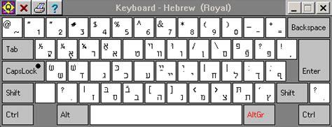keyboard layout remington qtext phonetic other custom yiddish keyboards