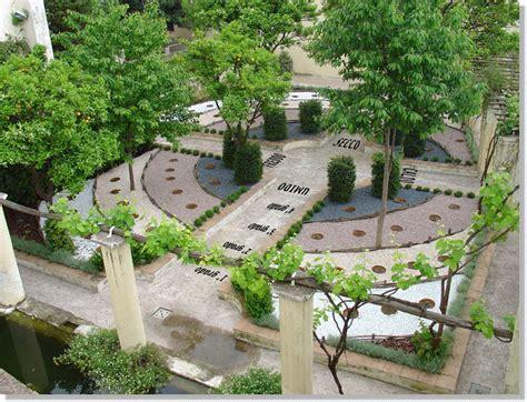 giardini della minerva visita al giardino della minerva