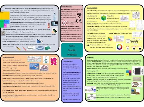 gcse graphic products revision mat aqa by katewinder100