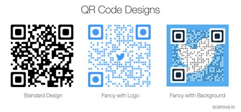 Qr Code Layout | best qr code generator 2017 a detailed comparison chart