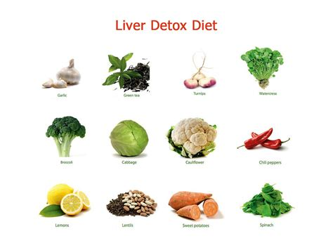 Detox Diet Menu by Liver Detox Soup