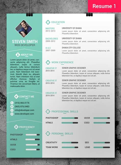 Resume Samples For Designers by Curriculum Vitae Template Photoshop Images Certificate