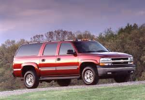 2004 chevrolet suburban gmt820