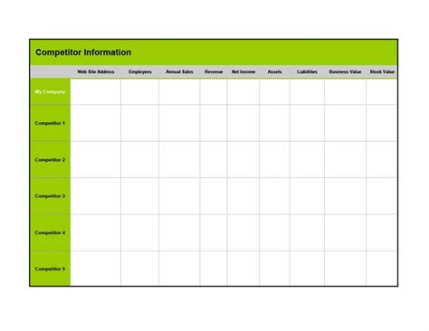 capabilities analysis template competitive analysis templates 40 great exles excel