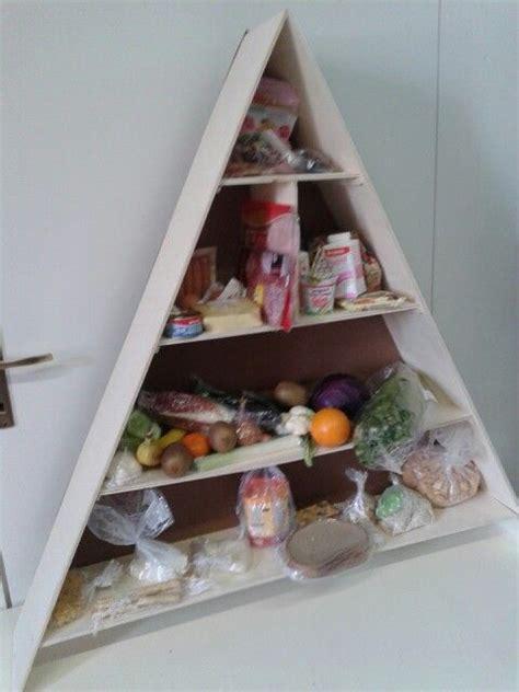 piramide alimentare spiegata ai bambini oltre 25 fantastiche idee su piramide alimentare per