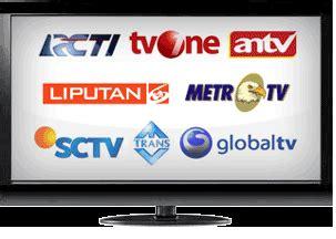 membuat web tv online cara membuat tv online live streaming permatatv