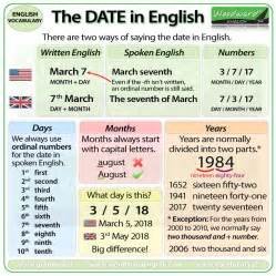 how to say and write the date in language efnotebloc