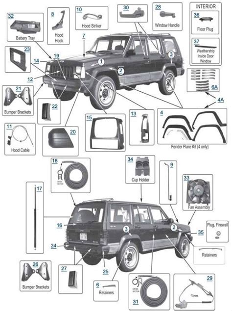 1999 jeep engine diagram jeep wiring diagram