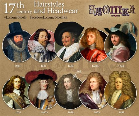 1800 haircuts timeline fashion timeline 17 th century xvii century pinterest
