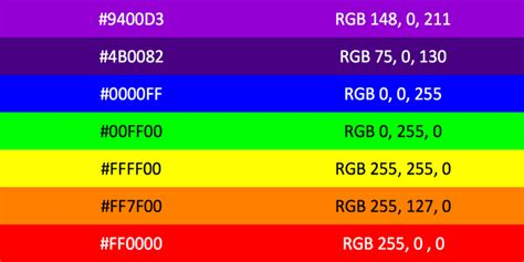 cmyk color chart for printing