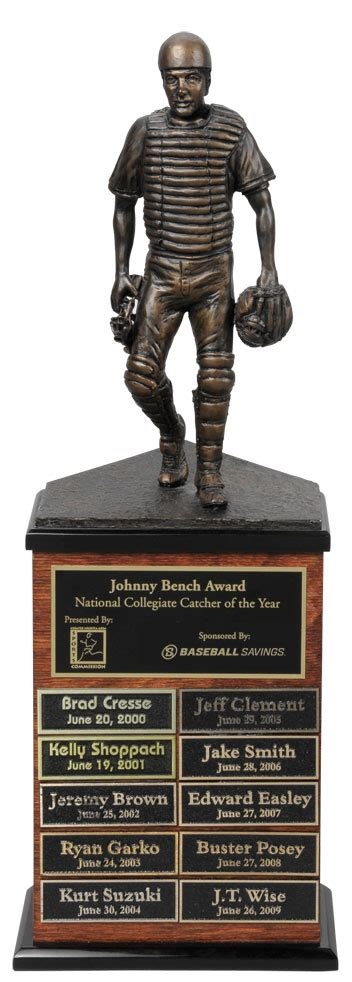 the johnny bench award for top collegiate catcher