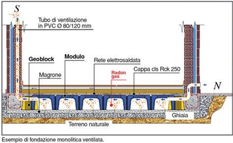computo metrico capannone industriale fondazioni ventilate con getto contemporaneo di travi di
