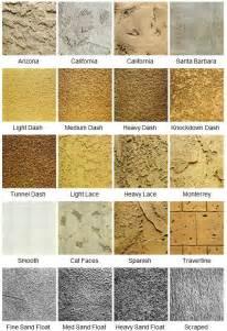 Faux Concrete Paint Techniques - construction materials