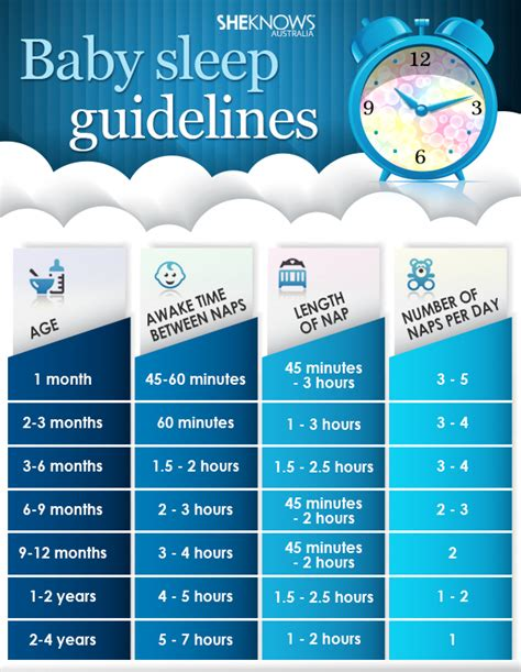 how long should a baby sleep in a swing baby sleep guidelines to live by key babies and learning