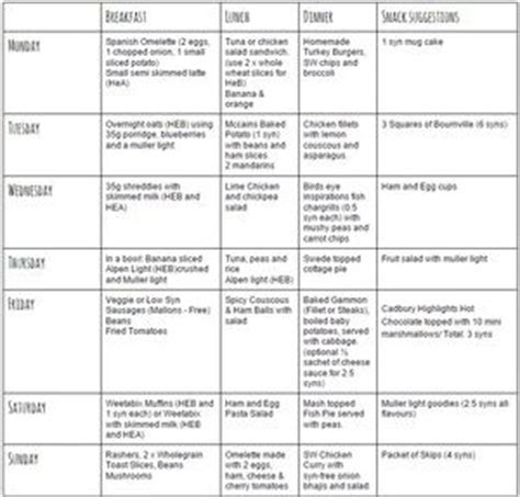 printable slimming world shopping list the 25 best meal planner template ideas on pinterest