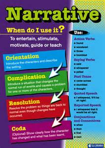 Narrative Essay Structure by Narrative Language Features And Text Structure Year 3 Language Literacy