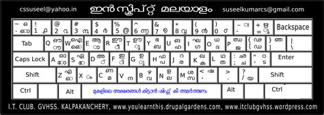 Keyboard Tutorial In Malayalam | malayalam typing it club gvhss kalpakanchery