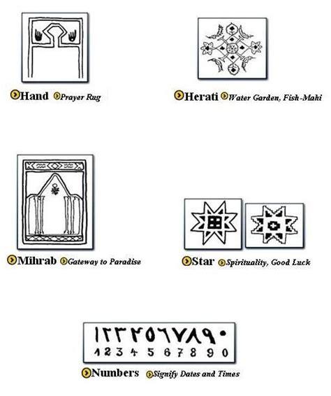 Design Meaning Persian | waldorf 5th grade ancient persia symbols and motifs