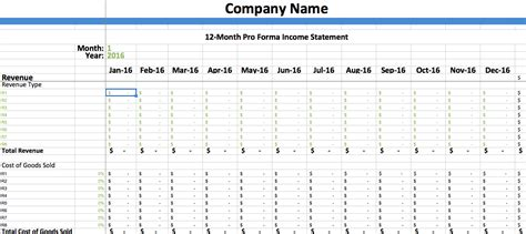 pro forma template for startup pro forma income statement template dumbing it