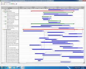 Visio Gantt Chart Template by Freeware Visio Gantt Chart