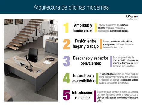 la oficina moderna elementos que toda oficina gerencial debe tener