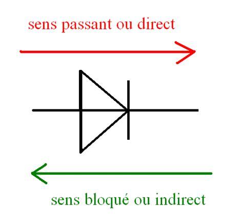 define diode biasing diode definition et 28 images d 233 finition oule led qu est ce qu une oule led ledosaure