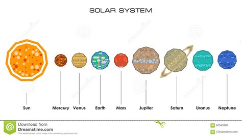 simple diagram of solar system 28 images diagram of