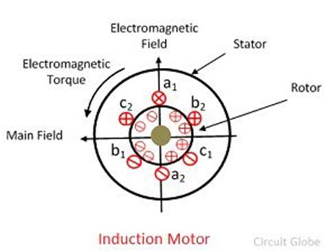 induction motor quora induction motor definition webster 28 images eee community what is current source inverter
