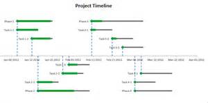 how to create a project timeline template today in 10
