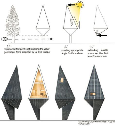 Designer Houses rural urbanism forest community of one pole tree houses