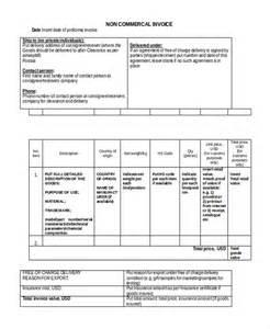 ups proforma invoice template international shipping invoice template ups proforma