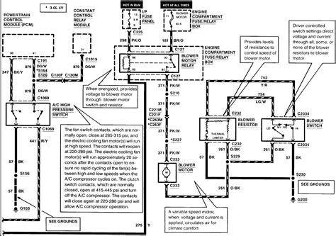 96 ford taurus wiring diagram