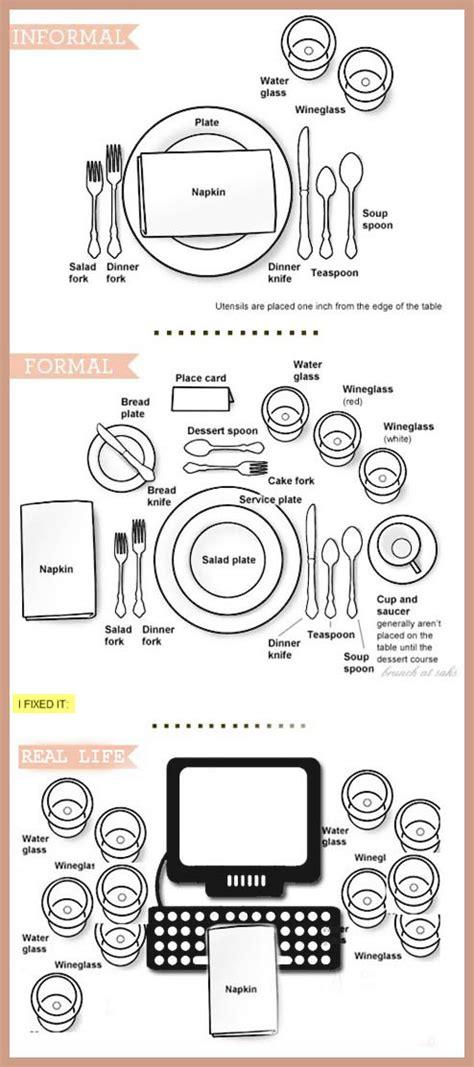 dining etiquette in scotland fork etiquette