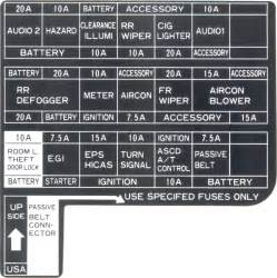 fuse panel diagram nissan datsun zcar forum nissan z forum 240z to 370z