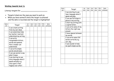 Target Card Template Ks2 by Children S Writing Targets By Ruburg Teaching Resources