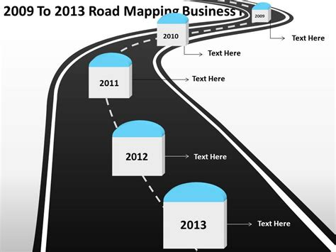 blank road map template product roadmap timeline 2009 to 2013 road mapping