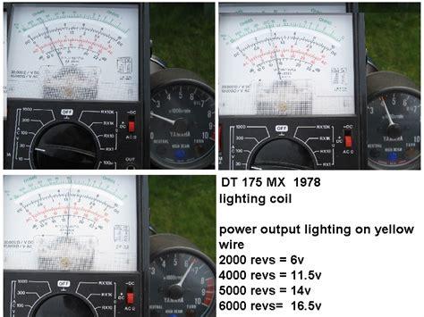 wiring diagram yamaha dt 175 mx yamaha automotive wiring