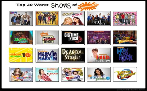 Is A Top 7 Vs Top 20 Mba Program by My Top 20 Worst Shows On Nickelodeon By Toongirl18 On