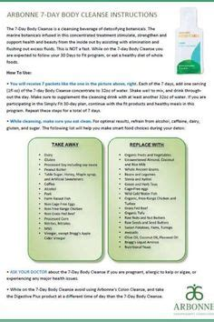 7 Day Detox Spa by 1000 Images About Arbonne On Arbonne Products